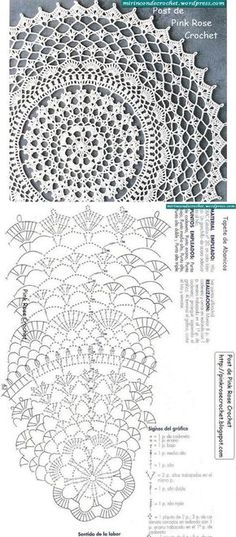 Great Free of Charge Crochet rug chart Concepts 56 Trendy crochet doilies diagram charts rugs Motif Mandala Crochet, Free Crochet Doily Patterns, Crochet Doily Diagram, Crochet Circles, Crochet Round, Crochet Chart, Filet Crochet, Mandala Rug, Free Pattern