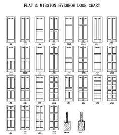 Poplar 6 Panel Raised Traditional Solid Core Stain Grade Interior Doors Slabs for sale online Shaker Style Interior Doors, Interior Doors For Sale, Magnetic Screen Door, Arched Doors, Door Makeover, White Doors, Types Of Doors, Single Doors, Diy Door