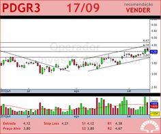 PDG REALT - PDGR3 - 17/09/2012 #PDGR3 #analises #bovespa