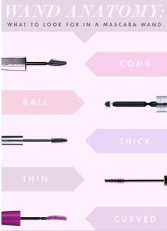 Wand Anatomy: What To Look For In A Mascara Wand!  #Fashion #Beauty #Trusper #Tip
