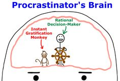The full story about why procrastinators routinely ruin their own lives.