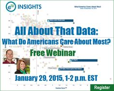 All About That Data: What Do Americans Care About Most? (Free Webinar: Thurs, Jan 29th)