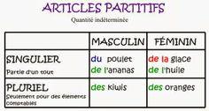 Articles Partitifs