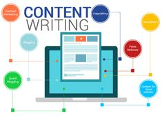#WebKart places great emphasis on its' ability, as a #ContentWritingCompany to deliver only professional content writing to ensure it meets with the high expectations & requirements of its clients and customers. #ContentWriting