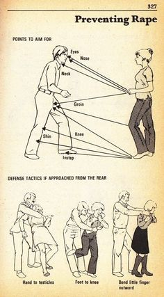 This pin shows the places to aim for if someone is trying to attack you.