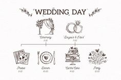 Beautiful hand drawn wedding timeline Fr... | Free Vector #Freepik #freevector #wedding #hand #hand-drawn #timeline Wedding Timeline, Wedding Album, Wedding Cards, Free Wedding, Perfect Wedding, Wedding Day, Wedding Stationary, Wedding Invitations, Wedding Invitation Inspiration