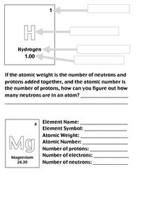 Worksheets Periodic Table Crossword Puzzle Worksheet crossword puzzles and periodic table on pinterest puzzle introductory lesson worksheet to accompany a reading the table