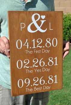 Rustic Five Year Anniversary gift for Girlfriend-Boyfriend-Husband- Wedding Sign- Fifth Wood Anniversary Gift for Men -Women This custom wedding
