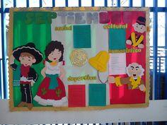 Periódico mural del mes de septiembre, temas patrios September Bulletin Boards, Back To School Bulletin Boards, Classroom Door, Classroom Themes, Pe Activities, School Murals, School Doors, Fiesta Decorations, Hispanic Heritage Month