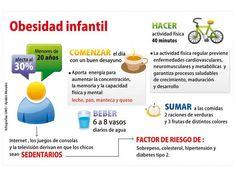 Obesidad Infantil. Infografía: UNO/Ayelén Morales