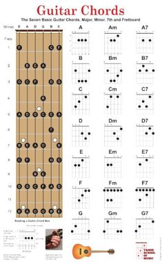 Shop Guitar Chords and Fretboard with Major Notes Poste Poster created by bjdesign. Guitar Chords And Lyrics, Music Theory Guitar, Easy Guitar Songs, Guitar Chords For Songs, Guitar Chord Chart, Guitar Sheet Music, Guitar Lessons, Beginner Guitar Chords, Guitar Notes Chart