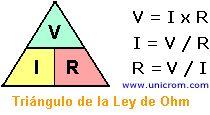 Triángulo de la ley de Ohm - Electrónica Unicrom
