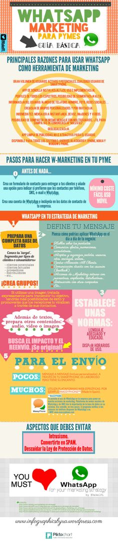 Guía Básica de WhatsApp #Marketing Para #Pymes, por Rakel Felipe #infographic http://infographicsbyra.wordpress.com/2014/01/13/whatsapp-marketing-para-pymes-guia-basica-infografia/