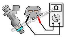 repair engine Cmo probar un inyector de combustible MAL Nissan Altima, Sentra) Truck Repair, Engine Repair, Car Engine, Nissan Altima, Car Fix, Automotive Engineering, Automobile, Jeep Xj, Auto Service