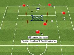 Salah two finishing - ANIMATION 2 - YouTube Passing Drills, Soccer Practice, Soccer Training, It Is Finished, Animation, Youtube, Sports, Soccer Drills, Football Drills
