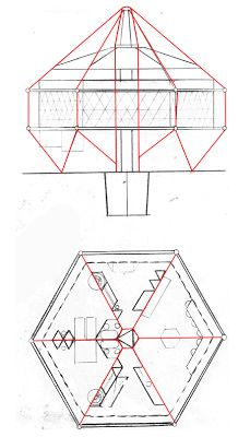 THE DYMAXION HOUSE: Dymaxion Developments