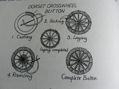 Instructions for stitching Dorset Buttons