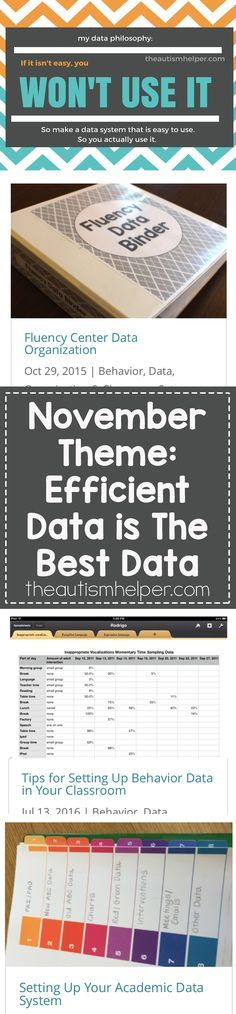 Efficient data is CRUCIAL. Follow our blog for important data-taking tips! From theautismhelper.com #theautismhelper