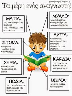 πόστερ για τη δανειστική βιβλιοθήκη Preschool Education, Teaching Kids, Kids Learning, Learn Greek, Welcome To School, Library Inspiration, Greek Language, School Staff, Too Cool For School