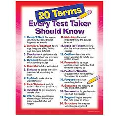 20 Terms Every Test Taker Should Know