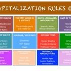 A poster with many of the capitalization rules all in one place.Convenient view. My kids like to refer to this when writing, and I have it disp...
