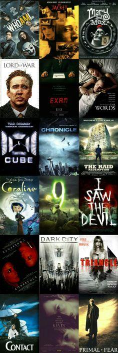 Underrated movies. Genre: mystery/thriller. Part 1