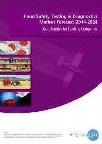 Food Safety Testing & Diagnostics Market Forecast 2014-2024