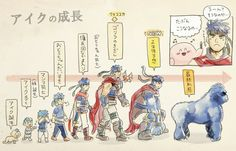 Kirby draws the evolution of Ike