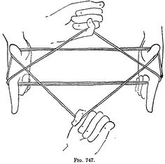 Get Wound Up in Cat's Cradle!: 10 Steps - instructables.com