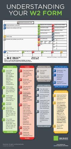 Understanding Your W2 Form #taxes www.hrblock.com/...