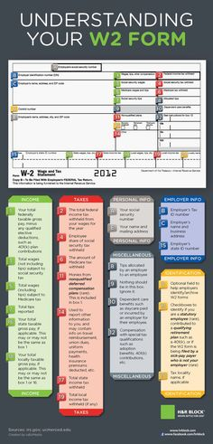 Infographic Ideas infographics income tax : Pension: How to calculate your personal income tax rate ...