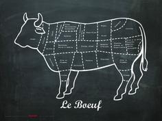Cool for the kitchen - Print from Farvestuff featuring a chalkboard with all the different french beef cuts