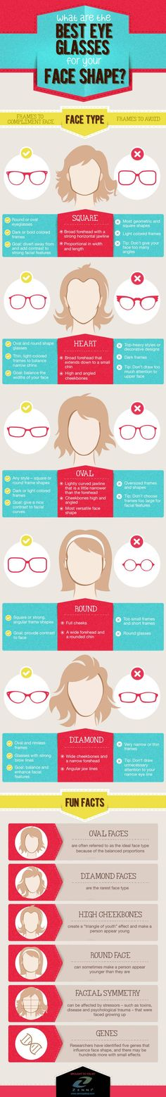 What are the best eye glasses for your face shape - http://www.coolinfoimages.com/infographics/what-are-the-best-eye-glasses-for-your-face-shape/