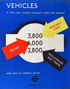 London Transport did its bit. Four posters from 1945 by James Fitton, using striking graphics to present what are, out of context, largely meaningless numbers. London Transport, Public Transport, London Poster, Transportation, Posters, Graphic Design, Travel, Viajes, Poster