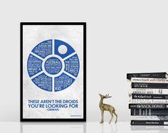 Star Wars Inspired Quote Poster  11 x 17 par UnikoIdeas sur Etsy, $18.00