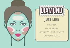 Visual Guide to Contouring Based on 6 Face Shapes | Modern Salon