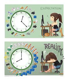 Expectativa de trabajo diario
