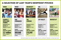NewFront Sellers Take a Page From TV | Media - Advertising Age