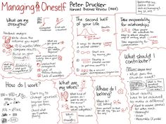 Sketchnote: Managing Oneself (Peter Drucker) | Managing Oneself, a classic article by Peter Drucker. (23/09/13) || Drucker