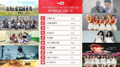 161209 YouTube Revealed The list of The Most Beloved MVs and Video in Ko...