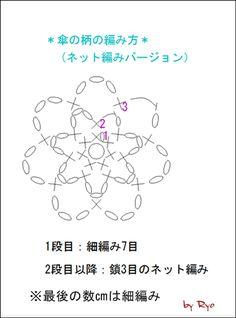 【編み図】ネット編みde傘の柄カバー♪&我が家のグリーンちゃん - 白い手帖