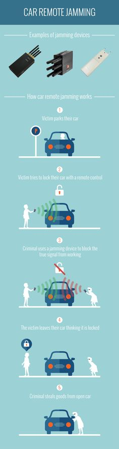 """Here is how criminals """"block"""" your car remote signal and stop you from locking your car and activating your alarm. Falling Stars, The Victim, Remote, Infographics, Car, Life, Shooting Stars, Automobile, Infographic"""