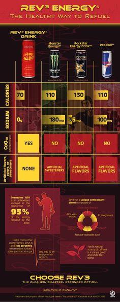 Energy-Drink-Comparison-Infographic.jpg (900×2270)