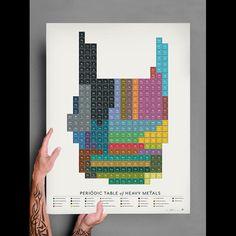 "Periodic Table Of Heavy Metals Art Print 18"" x 24"""