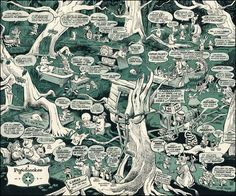 Walt Kelly's Pogo often used creative artwork to tell stories. Kelly drew this two-page map to illustrate all the different characters of the Pogofenokee Swamp.