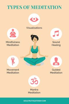 Types of Meditation | Meditation for Beginners | Guided Meditation | Meditation Apps | Meditation Music | Transcendental Meditation | Morning Meditation | Meditation for Beginners Steps #meditation #spiritual #soultruthgateway