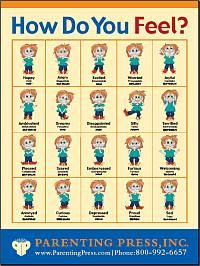 Use this poster at home, in child care or preschool settings or in classrooms to help children describe their feelings. With small groups, slip each child's photo in a magnetized frame and encourage the kids to place their pictures on whatever elf best illustrates the current emotion. Printed in English, Spanish and Japanese. A parentingpress.com exclusive.