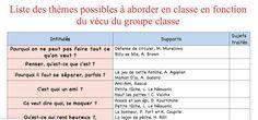 Education civique et débats en classe de CP - La classe de Frisettes