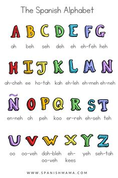 Spanish Alphabet Pronunciation - Your home starter kit to teach kids Spanish