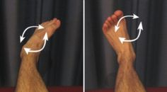 Sprained Foot - Foot Sprain - Midtarsal Joint Sprain - PhysioAdvisor